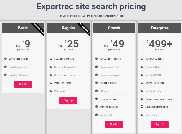 google site search pricing