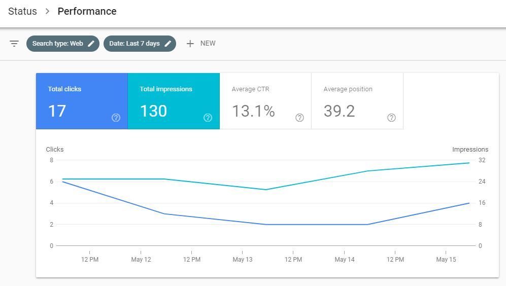 wordpress google search console