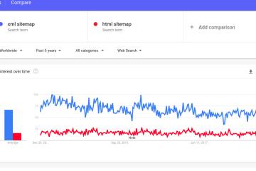 xml vs html sitemap