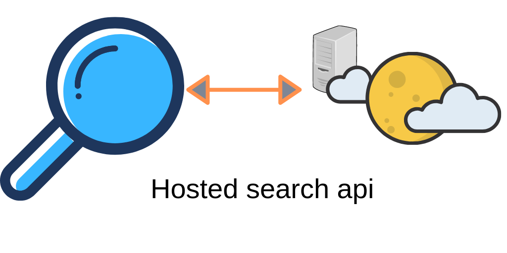 Hosted search api- the easy way