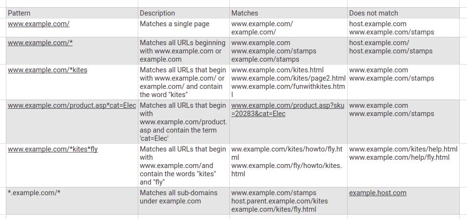 Google Custom Search engine intranet