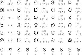 Santali Script