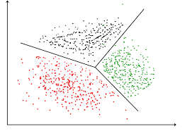 classifier site search