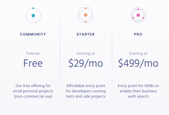 algolia pricing woocommerce