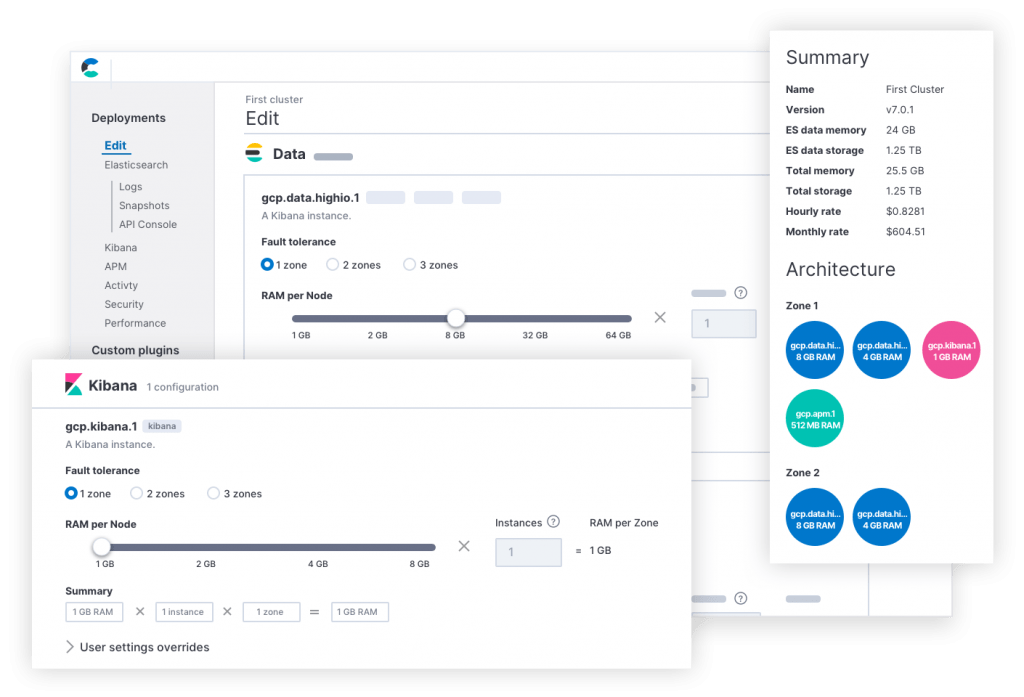Hosted Elasticsearch as a Service