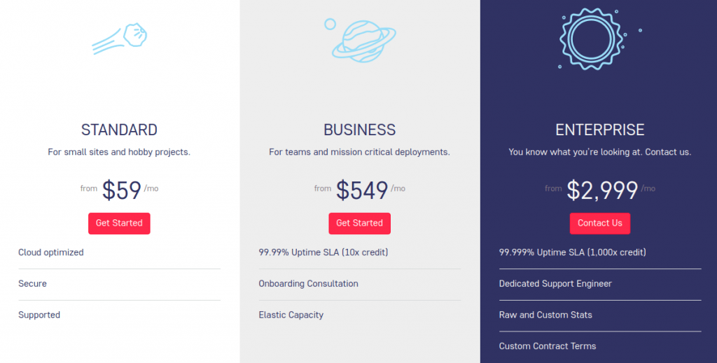 Websolr pricing