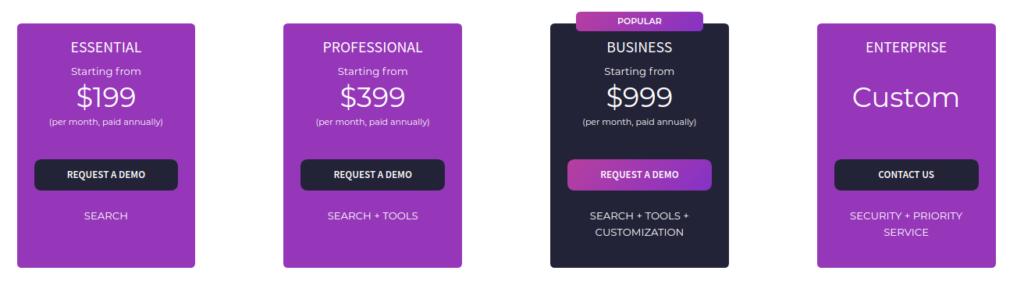 cludo search pricing