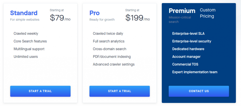 swiftype search pricing