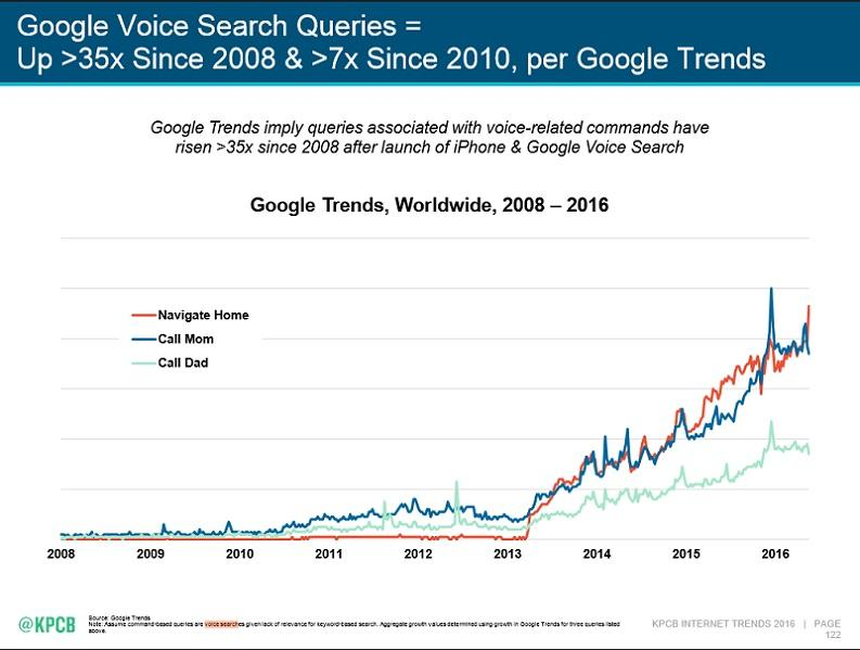 voice search and nlp
