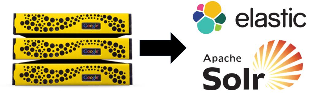 GSA to Solr or Elasticsearch